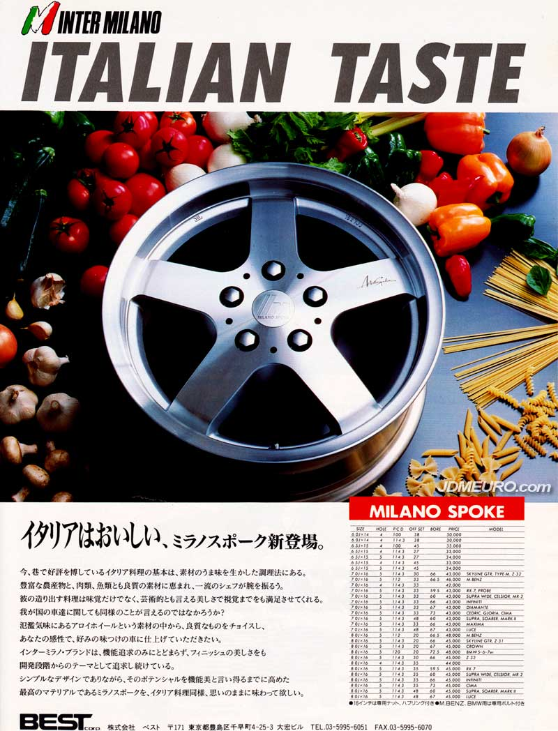 Inter Milano Milano Spoke by Best - JDM Wheels